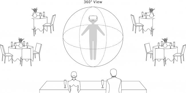 VRサービスイメージ