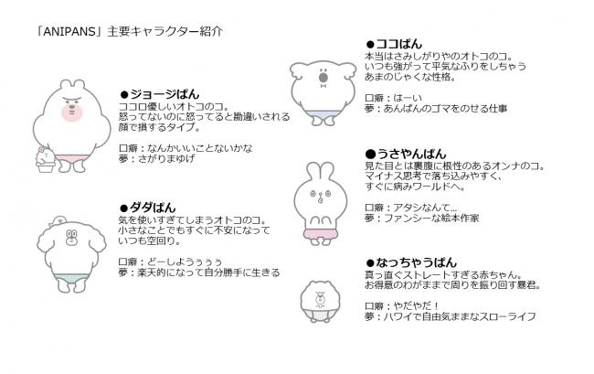 ANIPANS紹介
