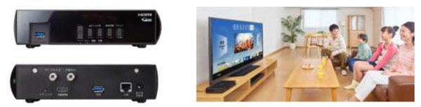 左:<ケーブルプラスSTB>(提供元 KDDI株式会社) 右:<利用イメージ>