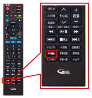 <リモコンのYouTube専用ボタン>