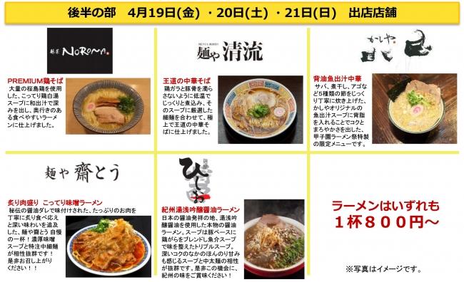 関西の人気ラーメン店 出店一覧