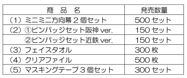 記念グッズ 発売数量