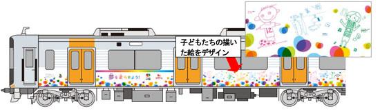 【ラッピング電車 デザイン】