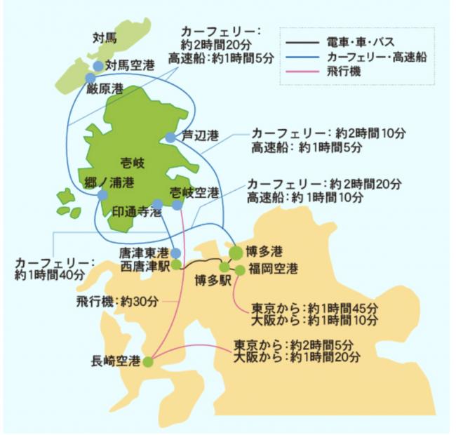 壱岐島アクセス