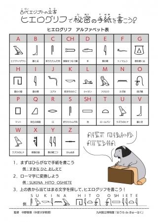 古代エジプト文字で秘密の手紙を書こう