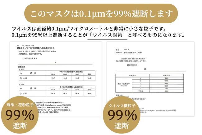 PFE・VFE・BFE捕集試験証明書