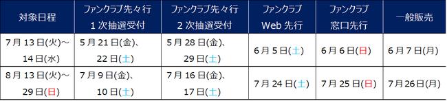 「彩虹(さいこう)ユニフォーム」着用試合チケット販売スケジュール