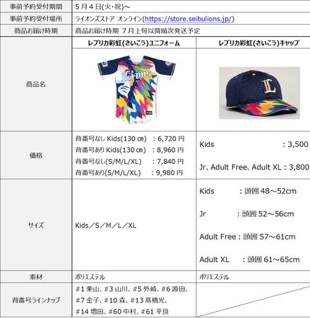 レプリカ彩虹(さいこう)ユニフォーム、レプリカ彩虹(さいこう)キャップ予約販売概要