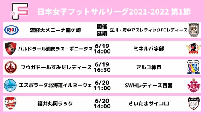 日本女子フットサルリーグ2021-2022開幕対戦カード