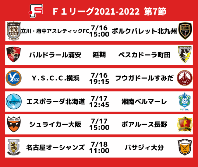 Fリーグ2021-2022 ディビジョン1 第7節