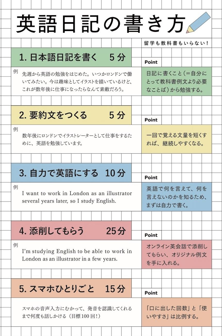 日テレ系列「人生が変わる1分間の深イイ話」(6/22放送)】2万部突破 ...