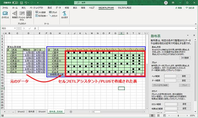 散布表作成時のExcel操作イメージ(赤い枠内を生成できます)