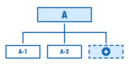 階層図イメージ