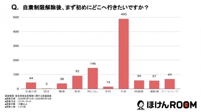 緊急事態宣言39県で解除に関する賛成派は48.8%!緊急事態宣言解除の ...
