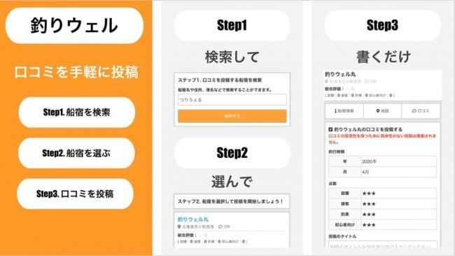 ウェル 株式 口コミ ライブ 会社