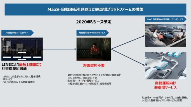 2021年以降の計画