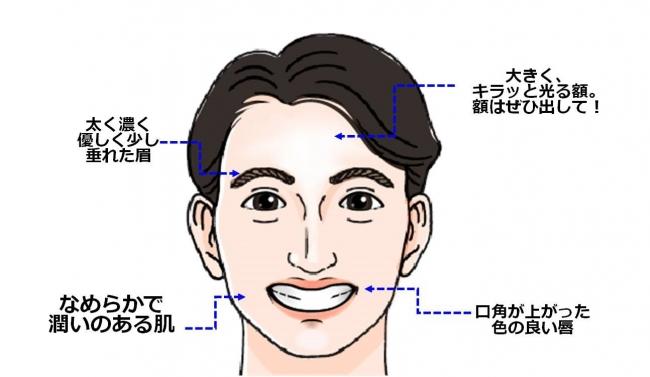 2020年の福男はこんな顔!