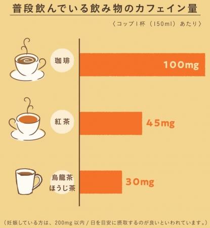 にじさんじ カフェイン
