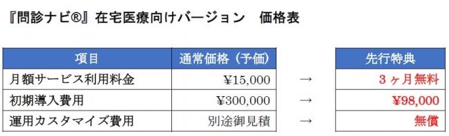 『問診ナビ(R)』在宅医療向けバージョン 価格表