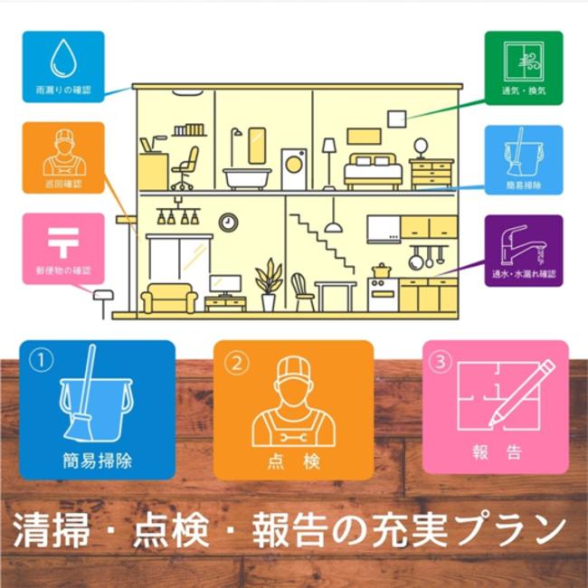 空き家管理サービスイメージ