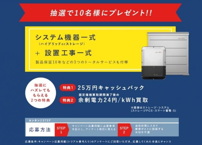 スマートソーラー 新商品「スマート蓄電システム」(約150万円相当)無償設置キャンペーン