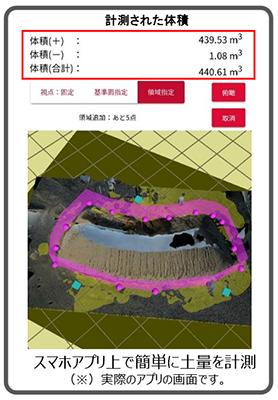 図1:土量計測画面例