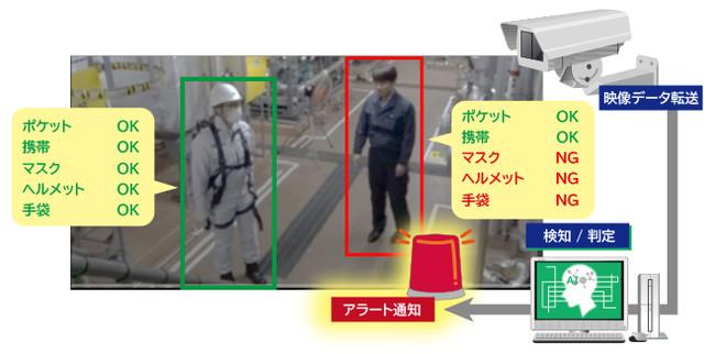 図「作業員安全確保支援ソリューション」の利用イメージ
