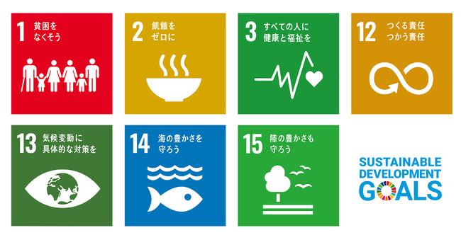 GOFOOD SDGs