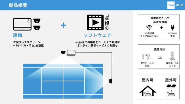 図1 mojjo 製品イメージ