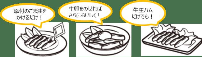 生 食べる ごま油 ハム 牛 で