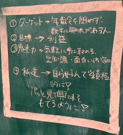 イメージ2:探究授業内での板書