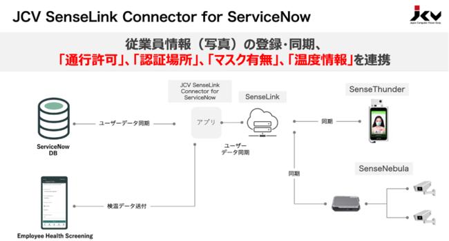 日本 コンピュータ ビジョン