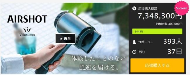 アタラシイものや体験の応援購入サービス「Makuake」