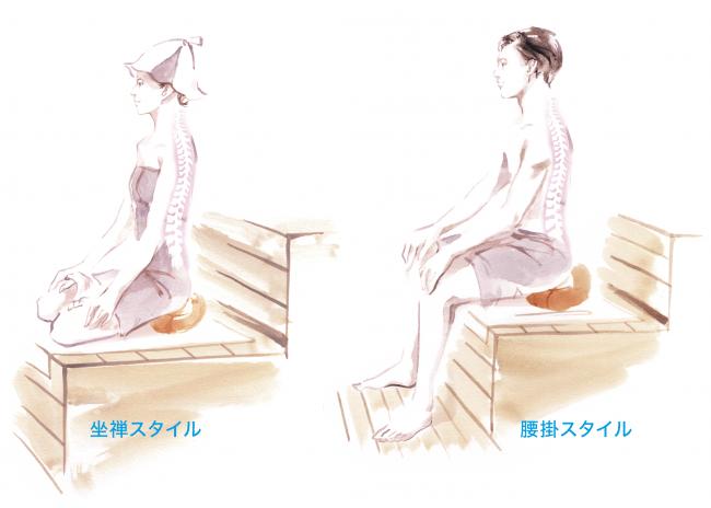 座禅スタイルでも、そうでなくても大丈夫です