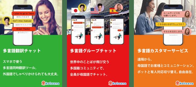 多言語サービスイメージ