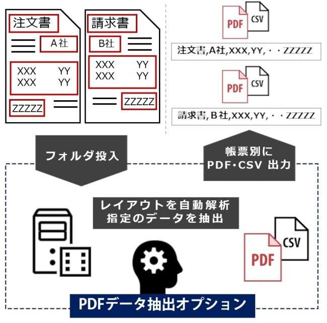 機能イメージ図