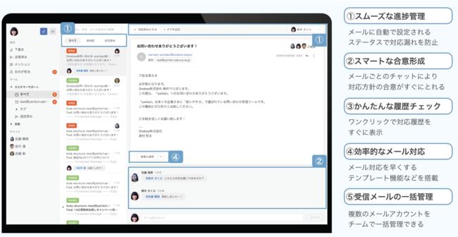 「yaritori」サービスイメージ