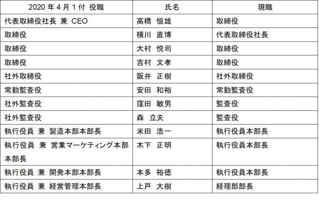 セミコンダクター 京都 京セミ、変調帯域40GHzのフォトダイオード開発:PAM4を利用した400Gbps伝送向け