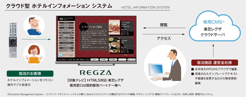 ソリューション 株式 会社 東芝 映像 東芝、テレビ事業を中国ハイセンスに譲渡。REGZAブランド製品の開発・販売は継続