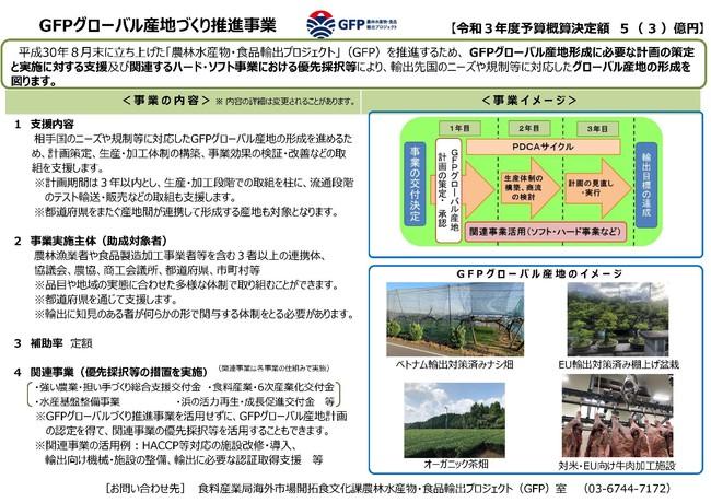 GFPグローバル産地づくり推進事業(農林水産省)