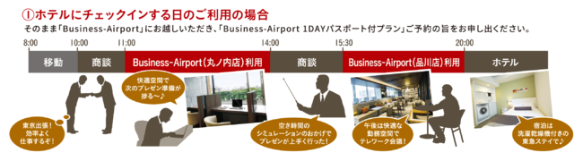Business-Airport チェックインのパターン