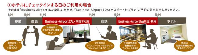 Business-Airport チェックインのパターン