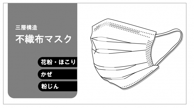 ところ できる マスク 購入