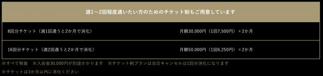 チケット制料金