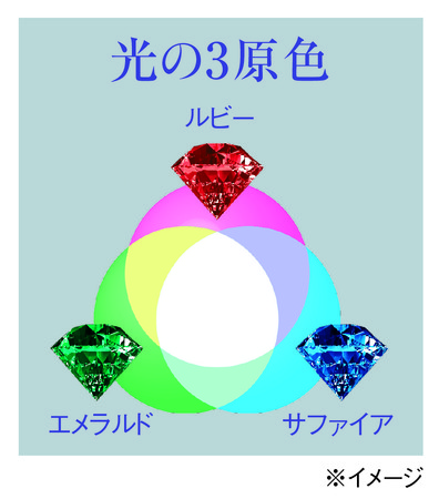 【マキアレイベル】ダイヤモンドビジュパウダー20_光の3原色