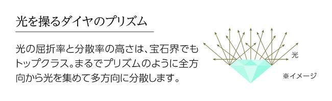 【マキアレイベル】ダイヤモンドビジュパウダー20_光を操るプリズム