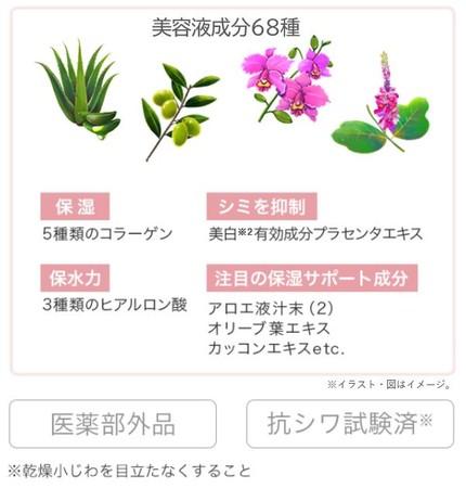 【マキアレイベル】薬用クリアエステヴェール_美容成分68種イメージ