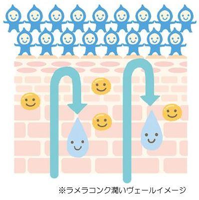 【マキアレイベル】薬用ホワイトニングハンドクリーム_ラメラコンクイメージ
