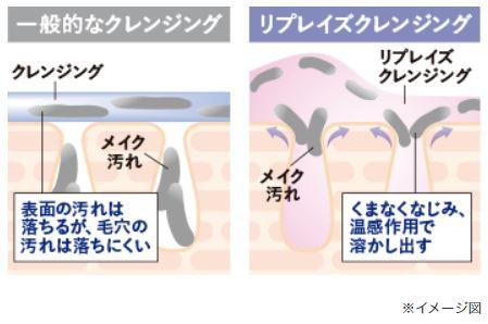 【マキアレイベル】クレンジング肌図イメージ