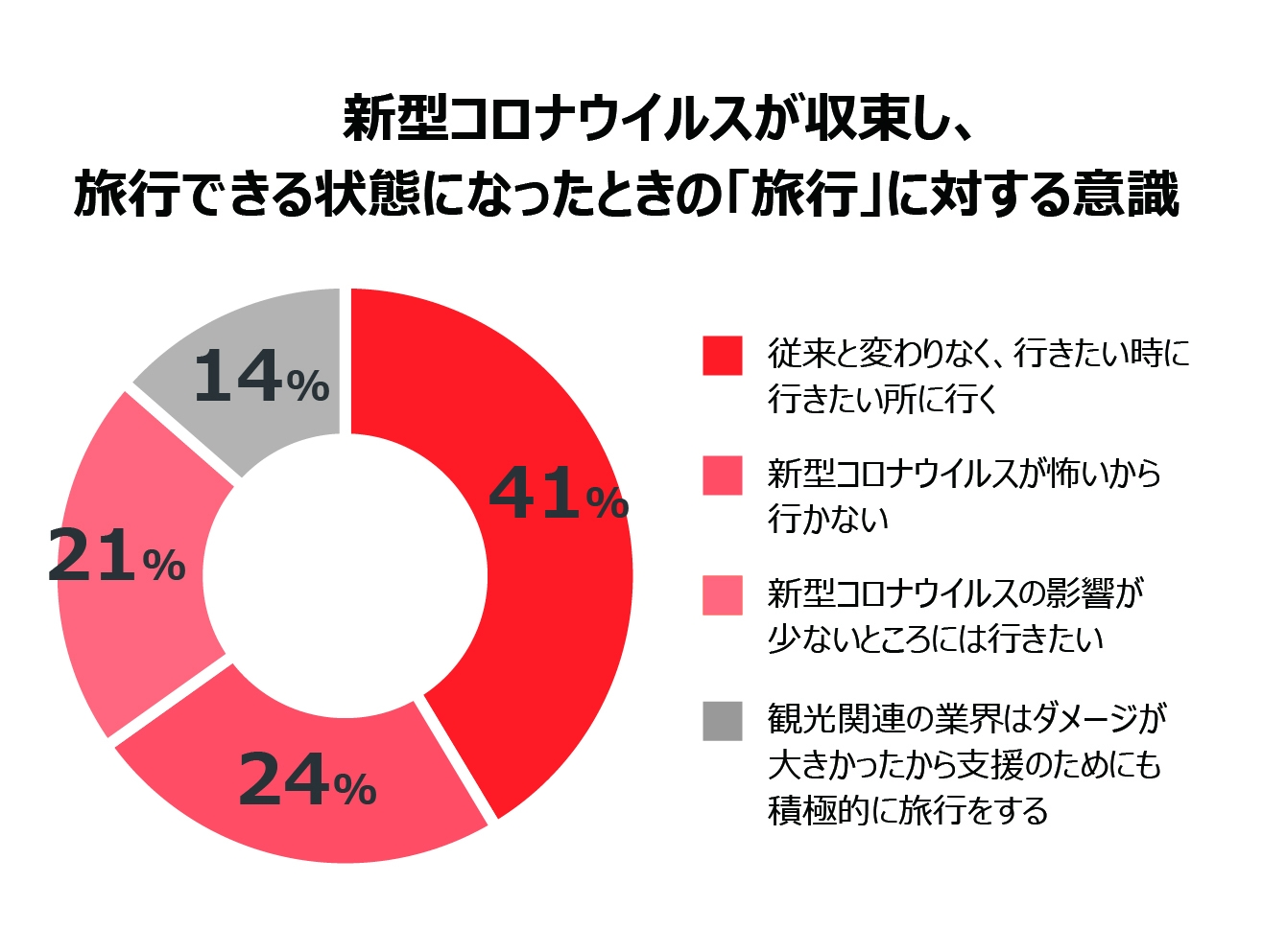 時期 日本 予想 収束 コロナ